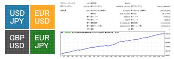 岩井銀蔵ポートフォリオ