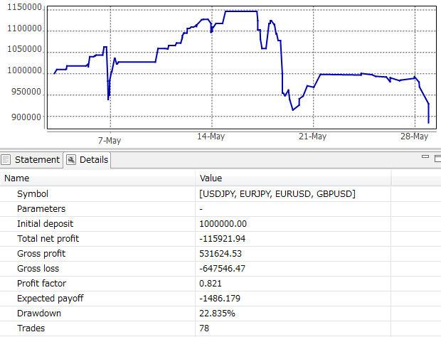 資金推移グラフ