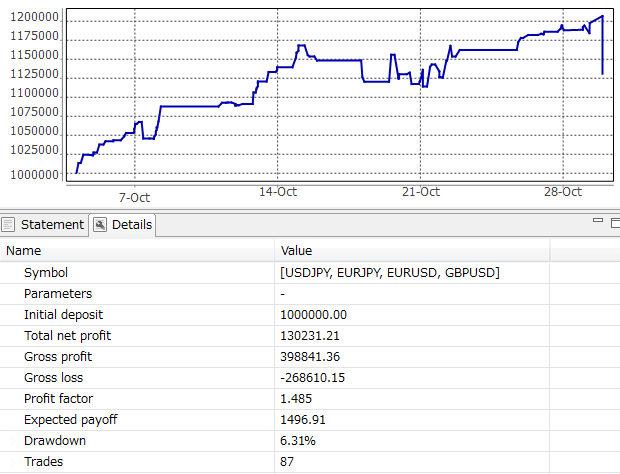 10月資金グラフ