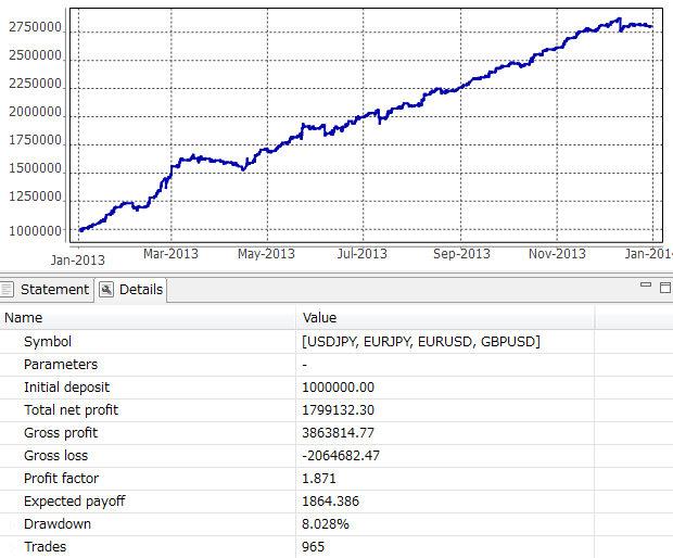 2013年トータル収支